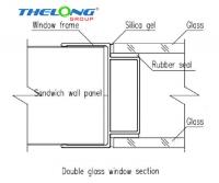 Kết cấu cửa sổ panel
