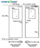 Kết cấu cửa panel phòng sạch